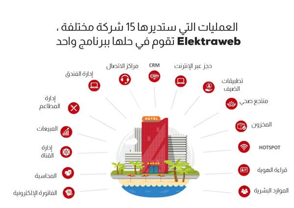 Elektraweb الحل الامثل