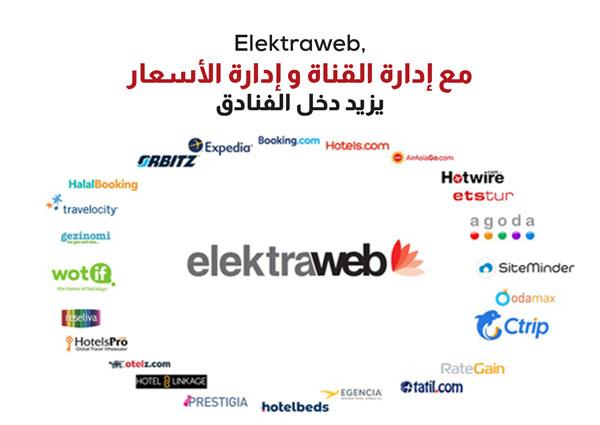 Elektraweb, kanal yönetimi ve rate manager ile otellerin gelirlerini artırır