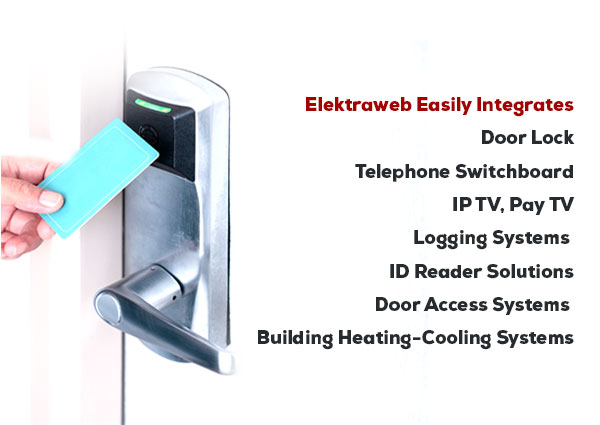 Elektraweb 3rd party systems integrated hotel software
