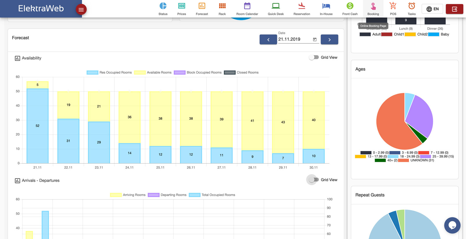 Hotel Software Daily Status 3