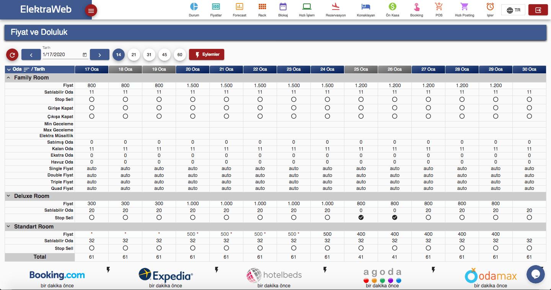 Otel Programı Günlük Fiyatlar ve Doluluk Durumu-Elektraweb Otel Yönetim Sistemi & Otel Yazılımı