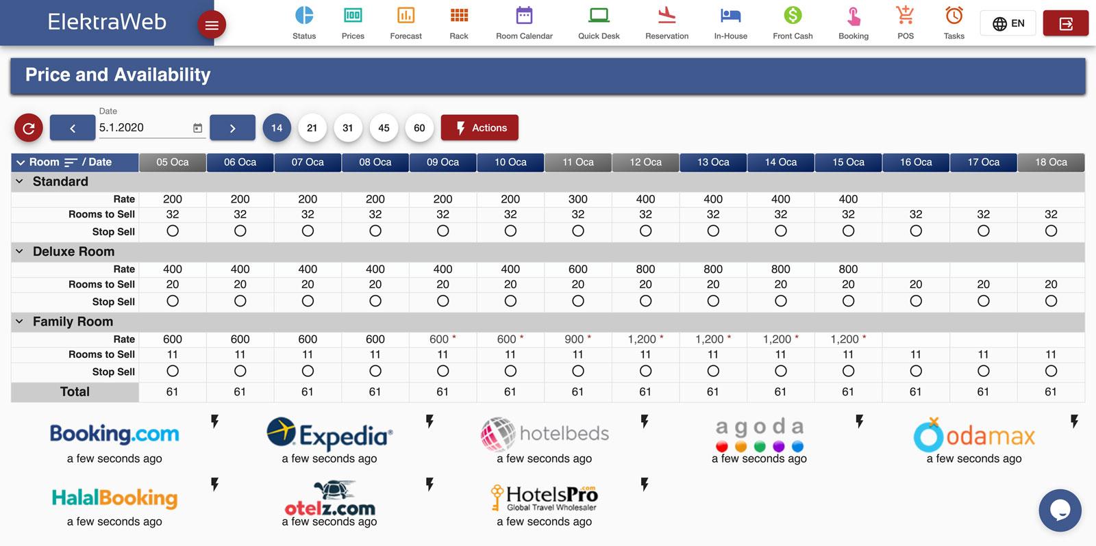 Hotel Program Rate Manager-Elektraweb Hotel Management System & Hotel Software